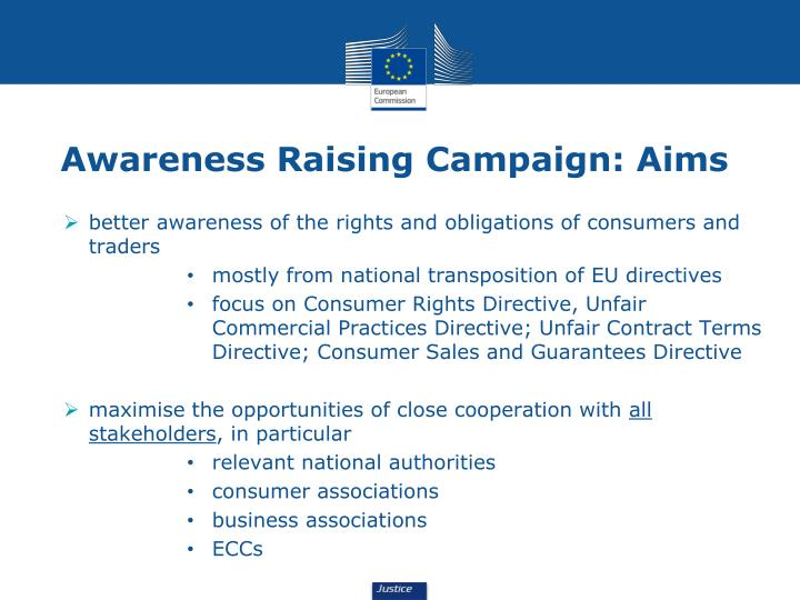 Awareness Raising Campaign: Aims