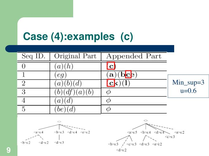 Case (4):examples  (c)