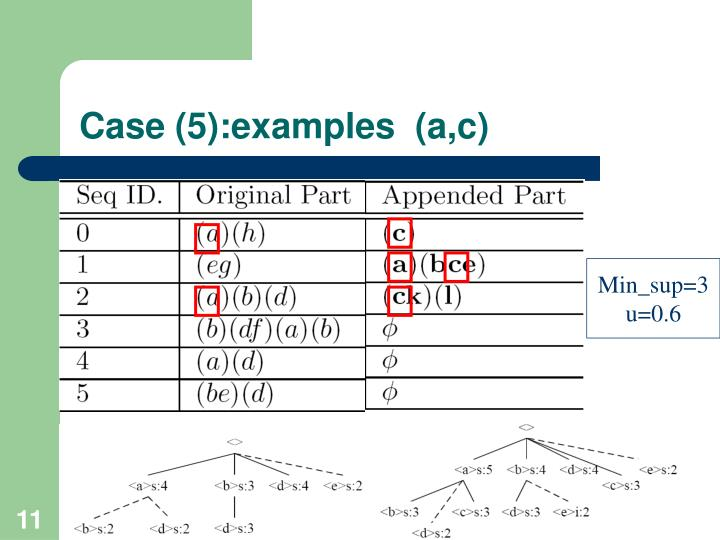 Case (5):examples  (a,c)