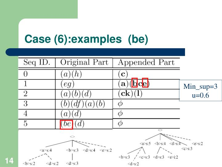 Case (6):examples  (be)