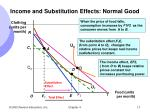 income and substitution effects normal good