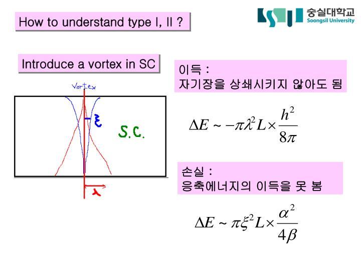 How to understand type I, II ?