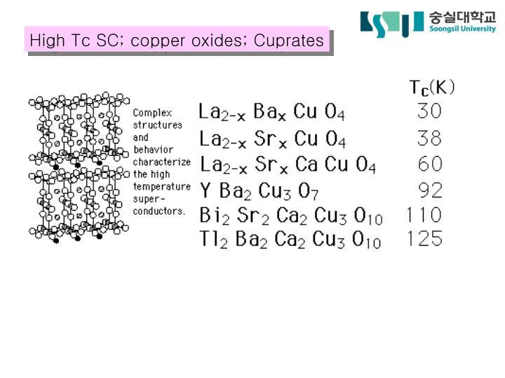High Tc SC; copper oxides; Cuprates