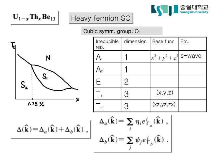 Cubic symm. group; O