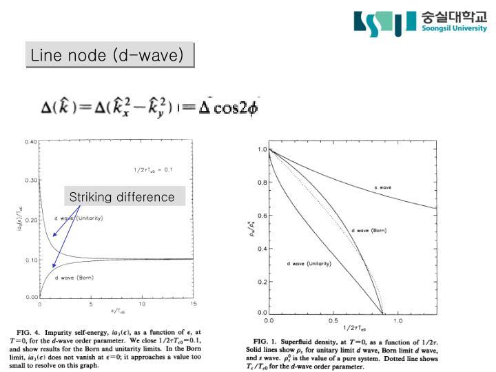 Line node (d-wave)