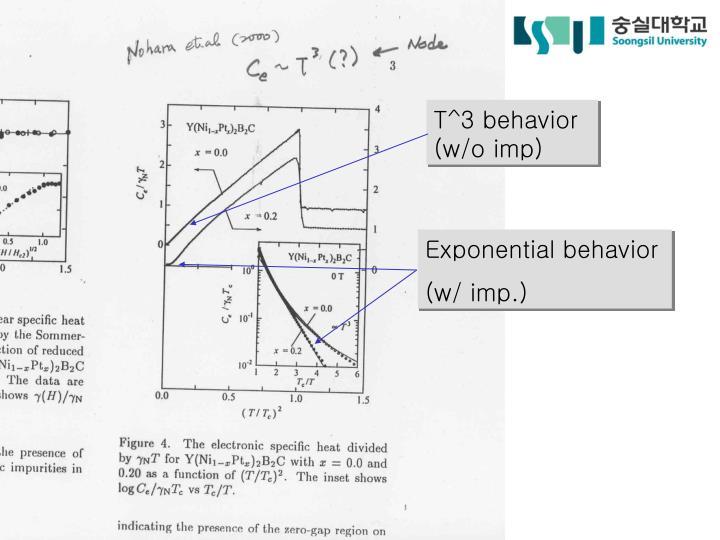 T^3 behavior