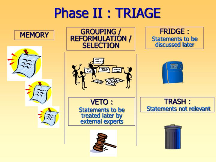 Phase II : TRIAGE