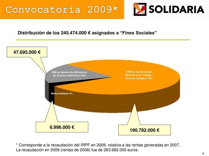 Convocatoria 2009*