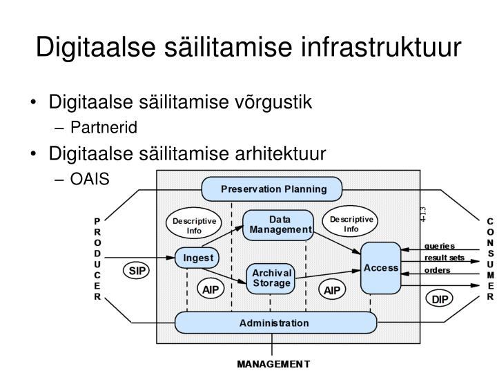 Digitaalse säilitamise infrastruktuur