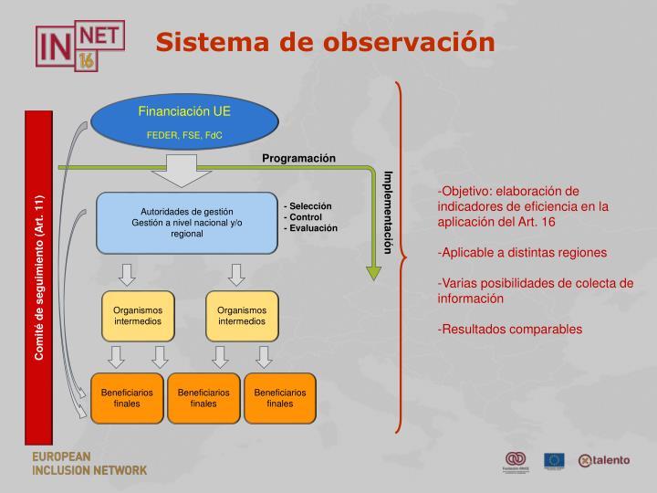 Sistema de observación