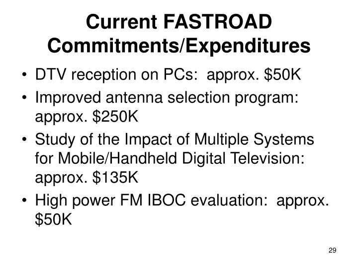 Current FASTROAD Commitments/Expenditures