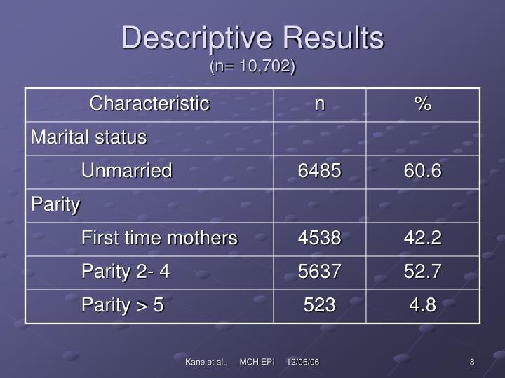 Descriptive Results