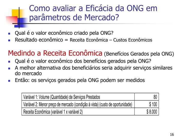 Como avaliar a Eficácia da ONG em parâmetros de Mercado?