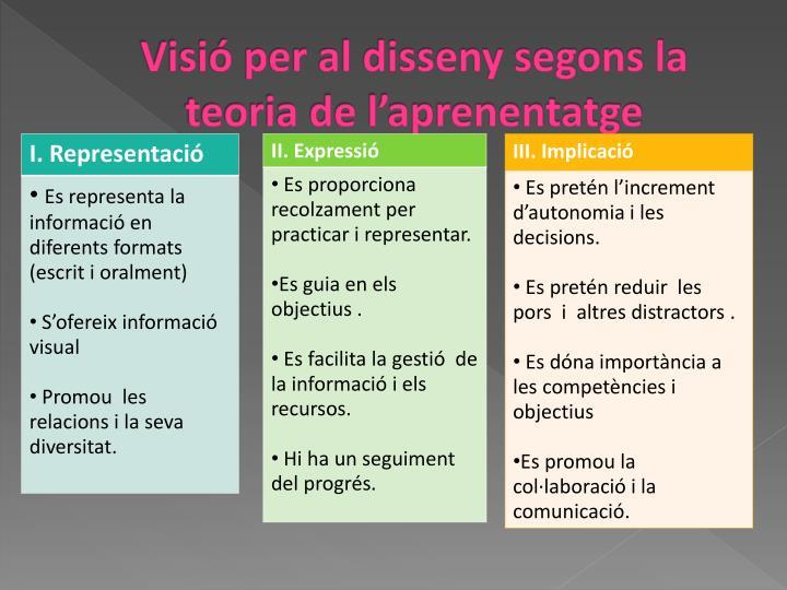 Visió per al disseny segons la teoria de l'aprenentatge