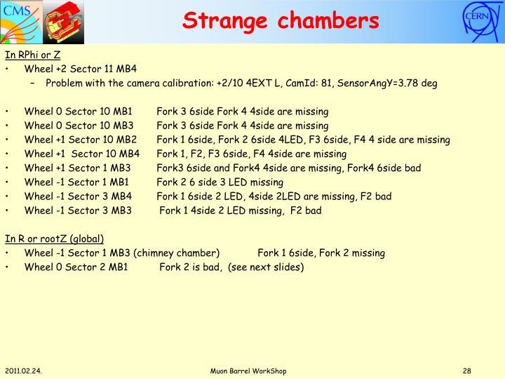 Strange chambers