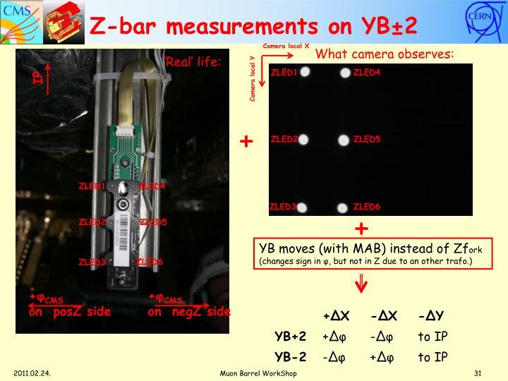 Z-bar measurements on YB±2