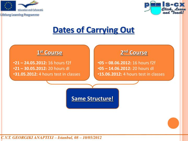 Dates of Carrying Out