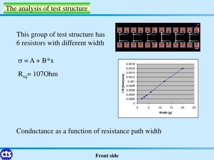 The analysis of test structure