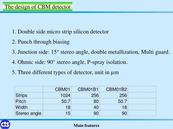 The design of CBM detector