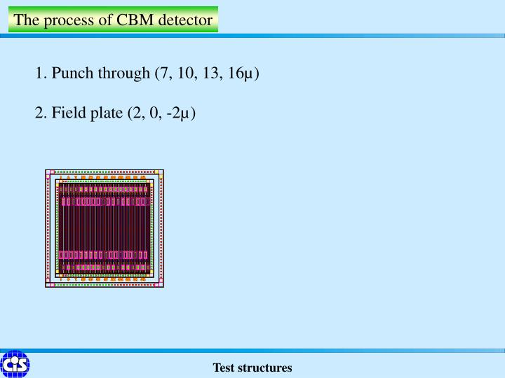 The process of CBM detector