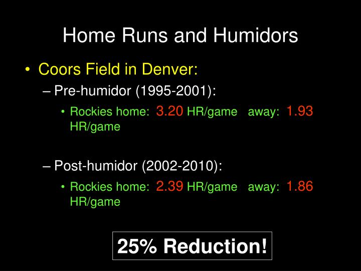 Home Runs and Humidors