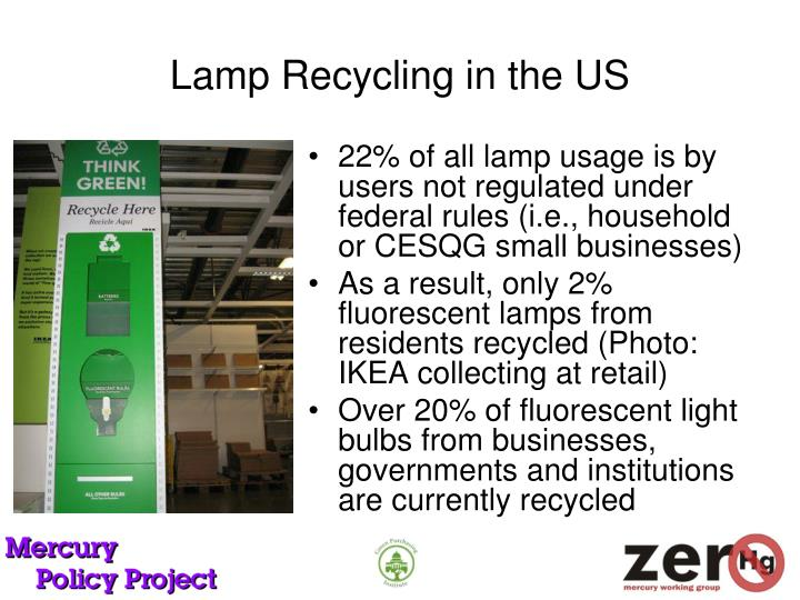 Lamp Recycling in the US