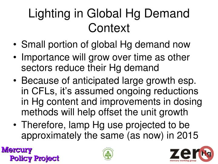 Lighting in Global Hg Demand Context