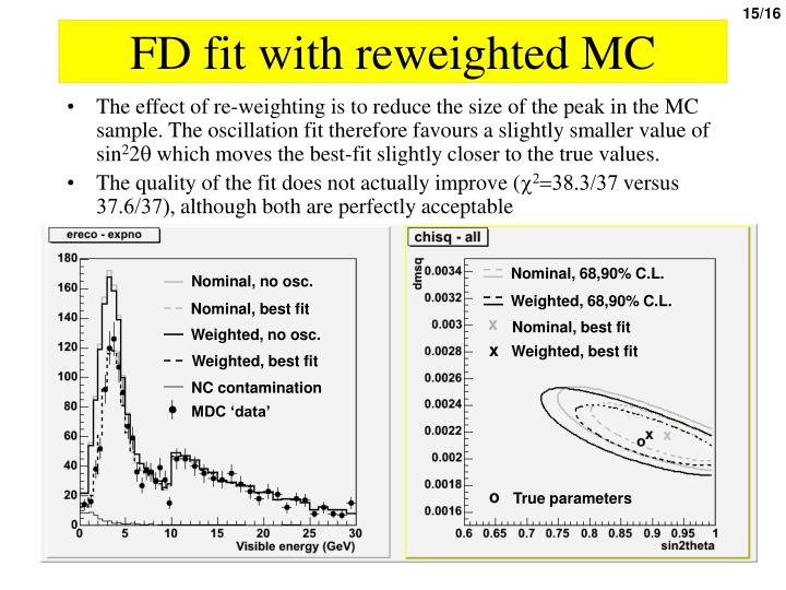 FD fit with reweighted MC
