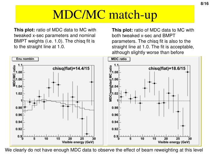 MDC/MC match-up