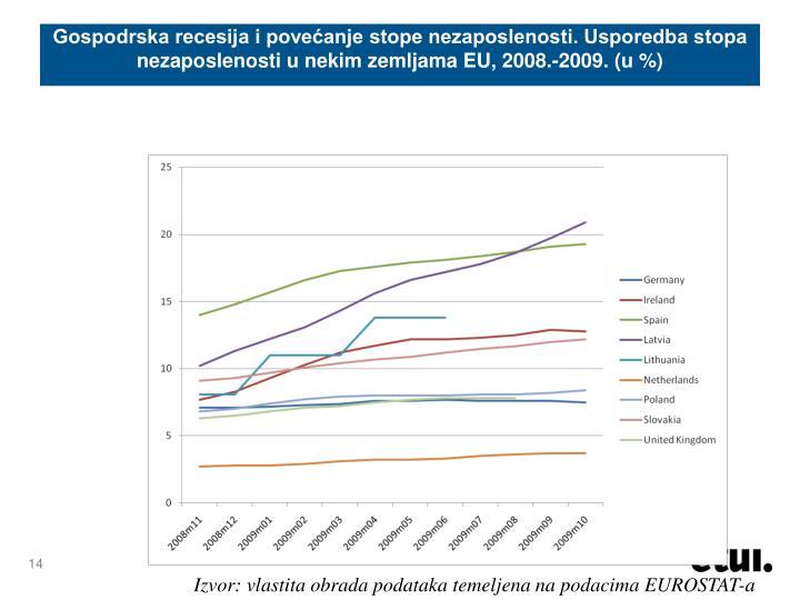Gospodrska recesija i povećanje stope nezaposlenosti. Usporedba stopa nezaposlenosti u nekim zemljama EU, 2008.-2009. (u %)
