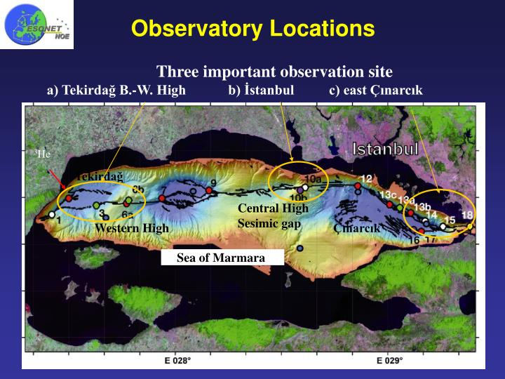 Observatory Locations