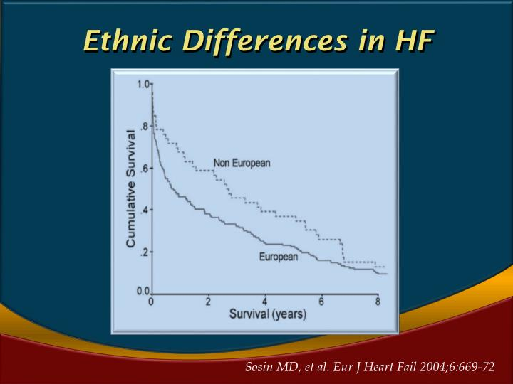 Ethnic Differences in HF