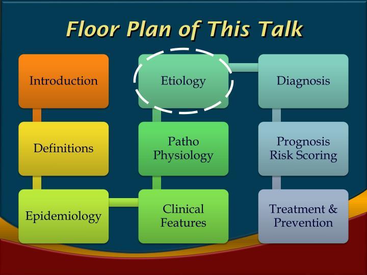 Floor Plan of This Talk