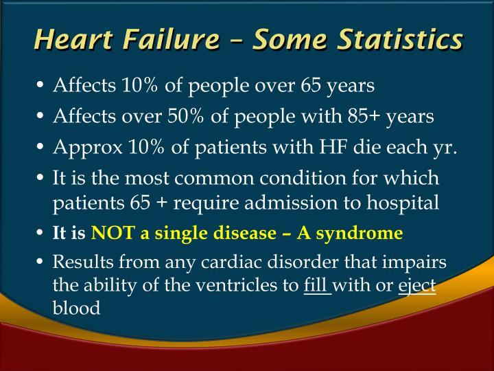 Heart Failure – Some Statistics