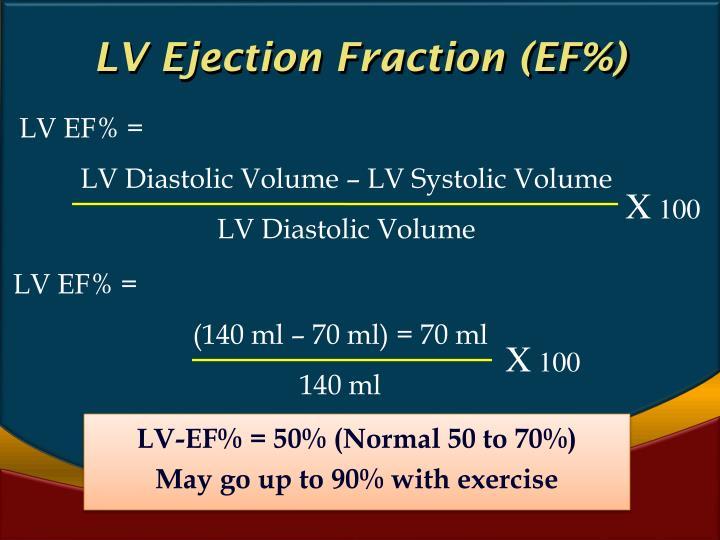 LV Ejection Fraction (EF%)