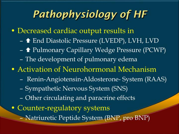 Pathophysiology of HF