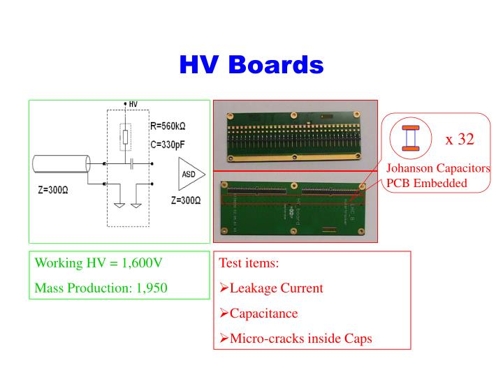 Hv boards
