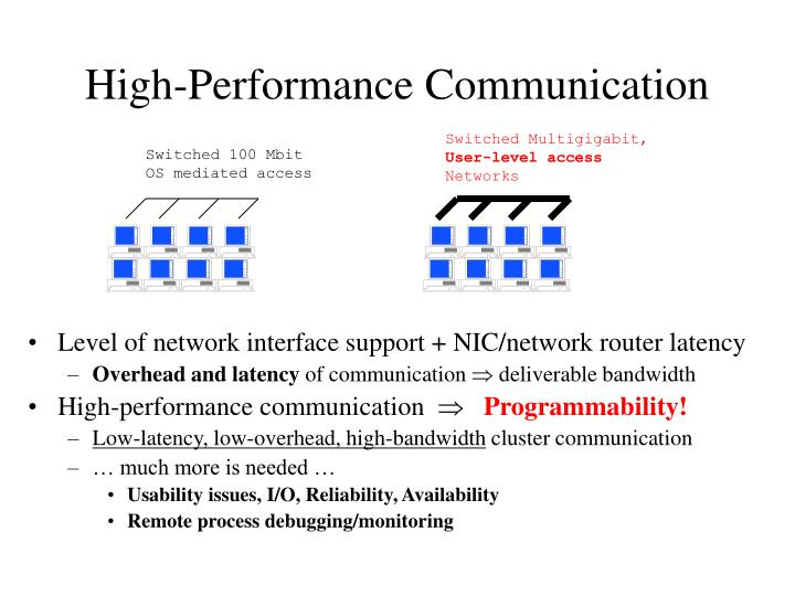 High-Performance Communication