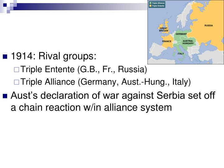 1914: Rival groups: