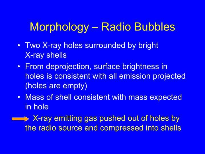 Morphology – Radio Bubbles