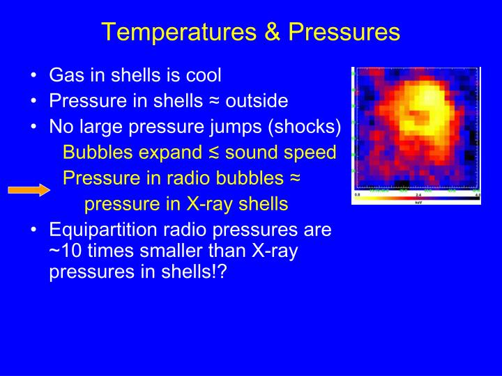 Temperatures & Pressures
