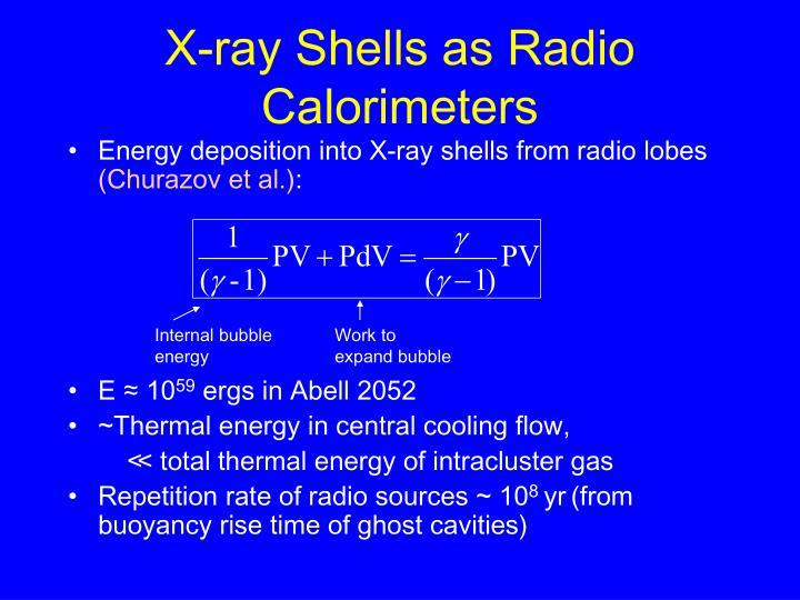 X-ray Shells as Radio Calorimeters