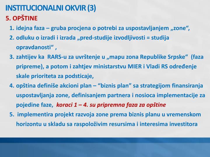 INSTITUCIONALNI OKVIR (3)