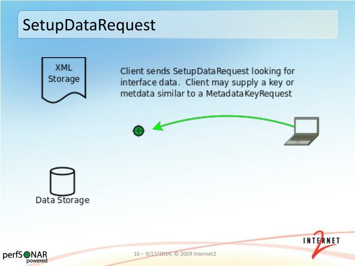 SetupDataRequest