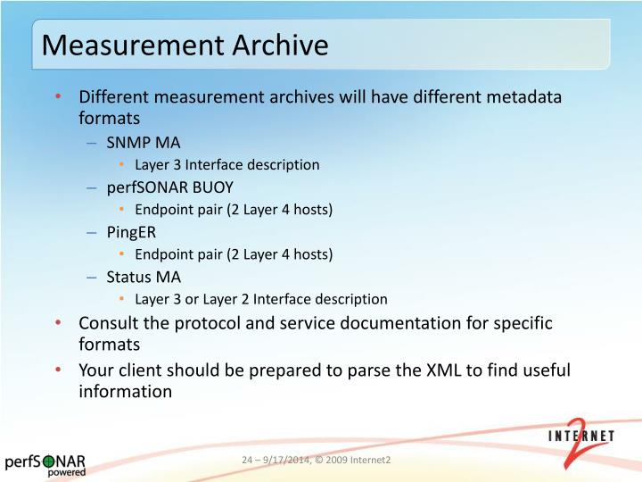 Measurement Archive