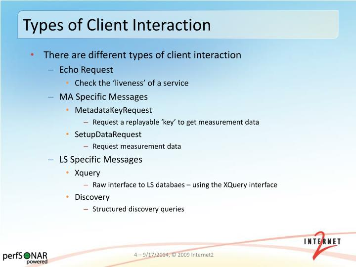 Types of Client Interaction