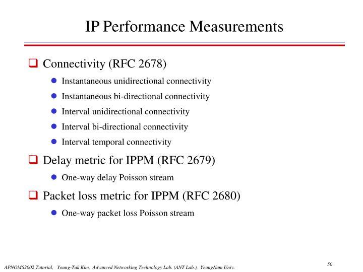 IP Performance Measurements
