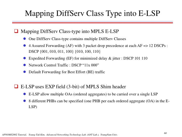 Mapping DiffServ Class Type into E-LSP