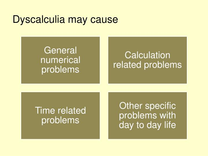 Dyscalculia may cause