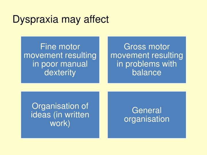 Dyspraxia may affect